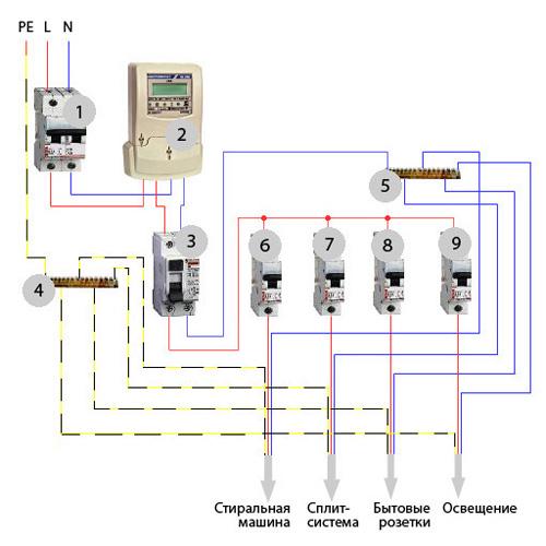 1 — вводной автомат мощностью