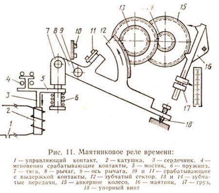 Простая схема механического
