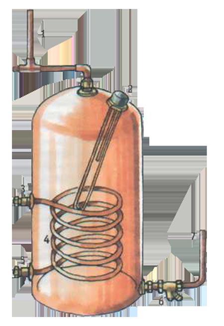 Как установить теплообменник в квартире газовый котел ferroli с двумя теплообменникам