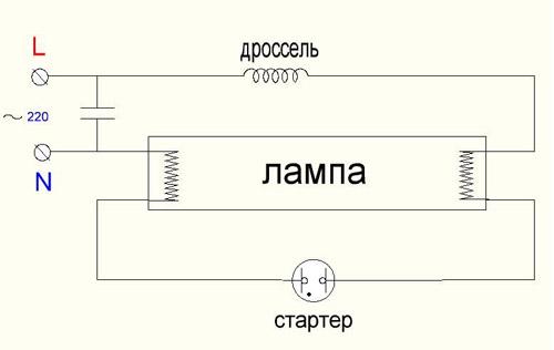 Стартерная схема подключения