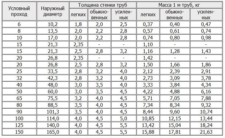 Теплообменник н 0 1 5 6 ку 63ф AQ2-FM