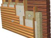 Технология обшивки сайдингом деревянного дома – все подробности и советы
