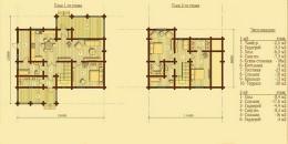Как построить дом своими руками: проекты, схемы, этапы строительства